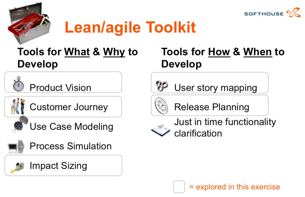 agile tools